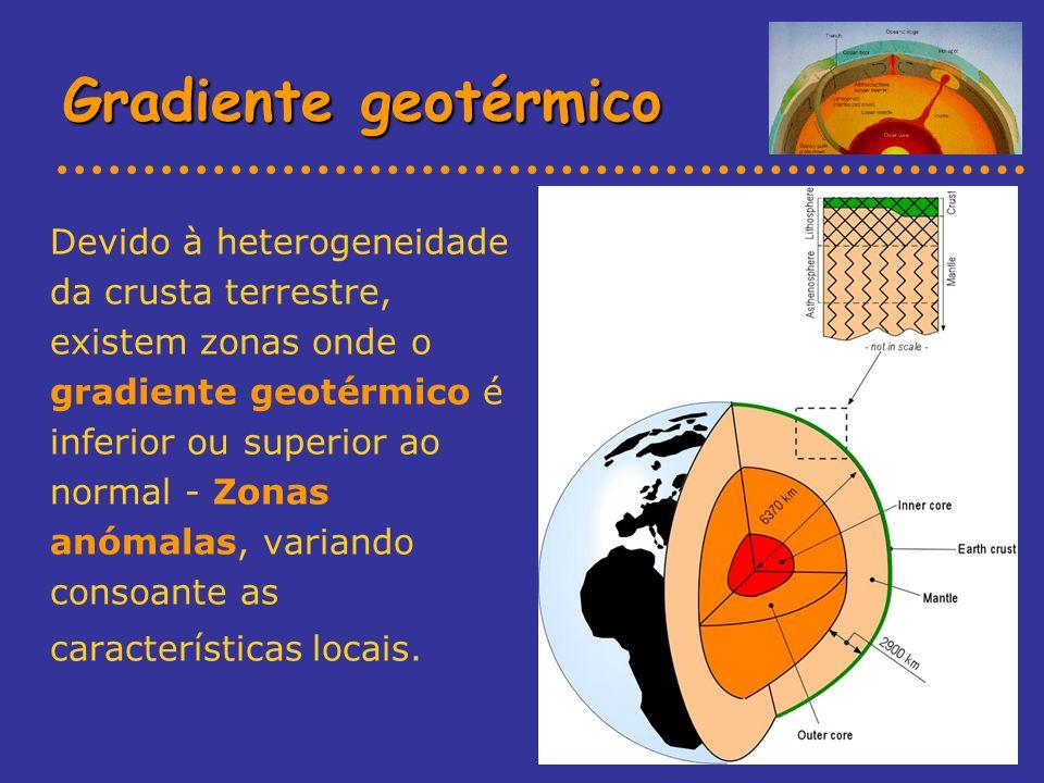 Gradiente geotérmico Devido à heterogeneidade da crusta terrestre, existem zonas onde o gradiente geotérmico é inferior ou superior ao normal - Zonas