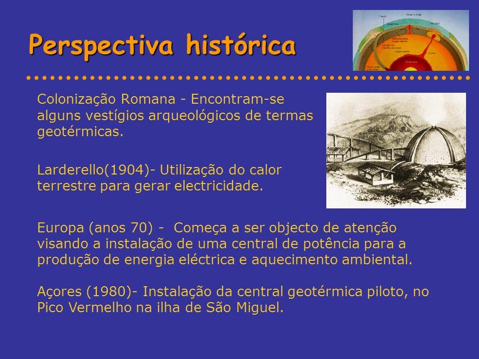 Perspectiva histórica Colonização Romana - Encontram-se alguns vestígios arqueológicos de termas geotérmicas. Larderello(1904)- Utilização do calor te