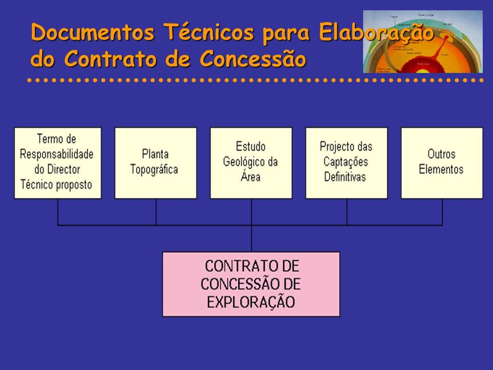 Documentos Técnicos para Elaboração do Contrato de Concessão