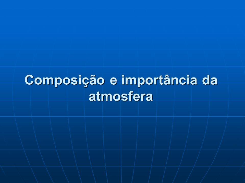 Composição e importância da atmosfera