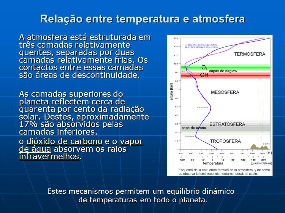 Relação entre temperatura e atmosfera A atmosfera está estruturada em três camadas relativamente quentes, separadas por duas camadas relativamente fri