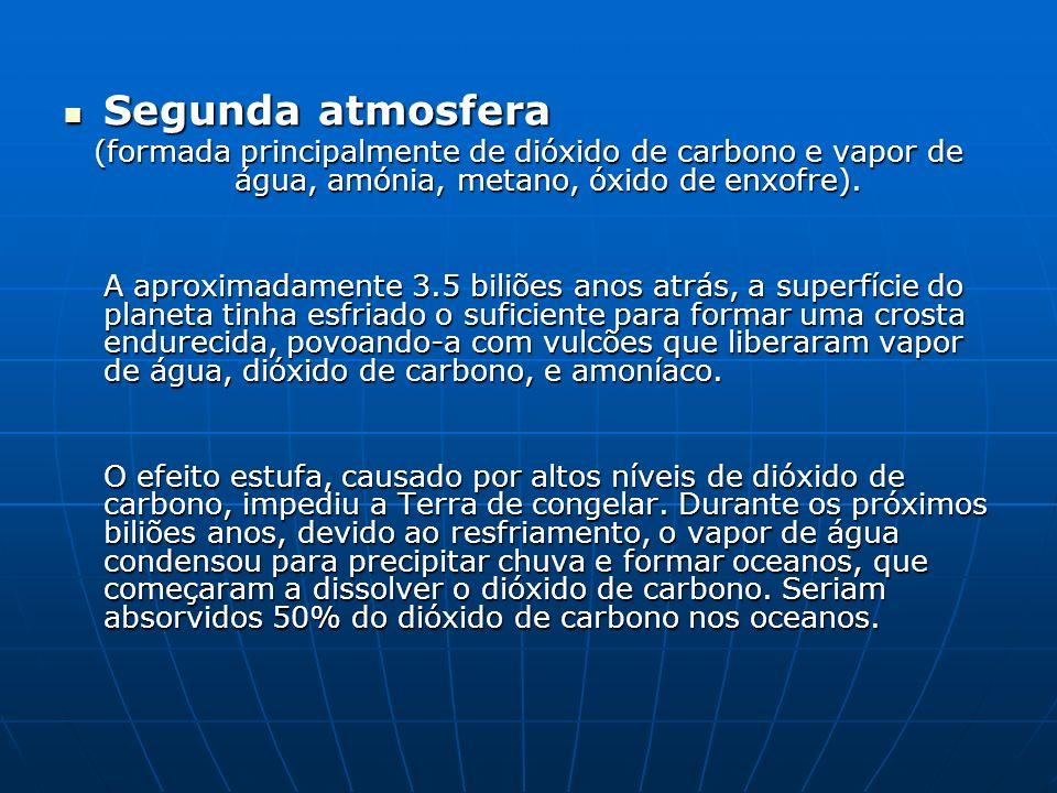 Segunda atmosfera Segunda atmosfera (formada principalmente de dióxido de carbono e vapor de água, amónia, metano, óxido de enxofre). A aproximadament