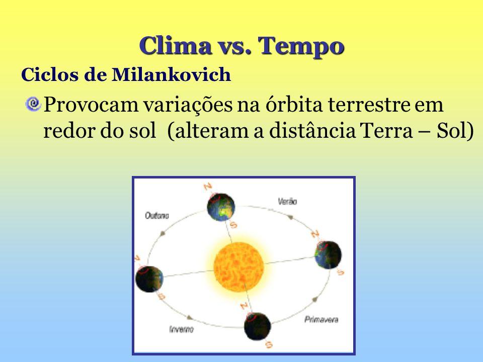 Clima vs. Tempo Provocam variações na órbita terrestre em redor do sol (alteram a distância Terra – Sol) Ciclos de Milankovich