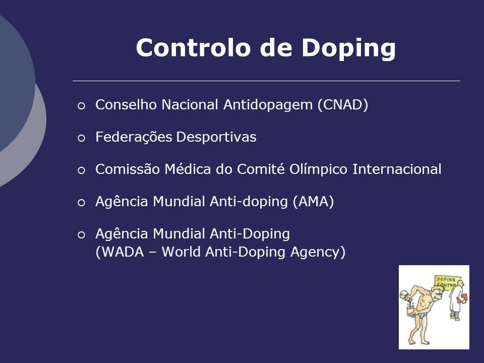 Controlo de Doping Conselho Nacional Antidopagem (CNAD) Federações Desportivas Comissão Médica do Comité Olímpico Internacional Agência Mundial Anti-d