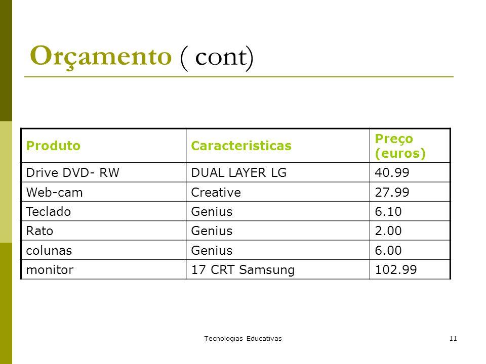 Tecnologias Educativas11 Orçamento ( cont) ProdutoCaracteristicas Preço (euros) Drive DVD- RWDUAL LAYER LG40.99 Web-camCreative27.99 TecladoGenius6.10 RatoGenius2.00 colunasGenius6.00 monitor17 CRT Samsung102.99