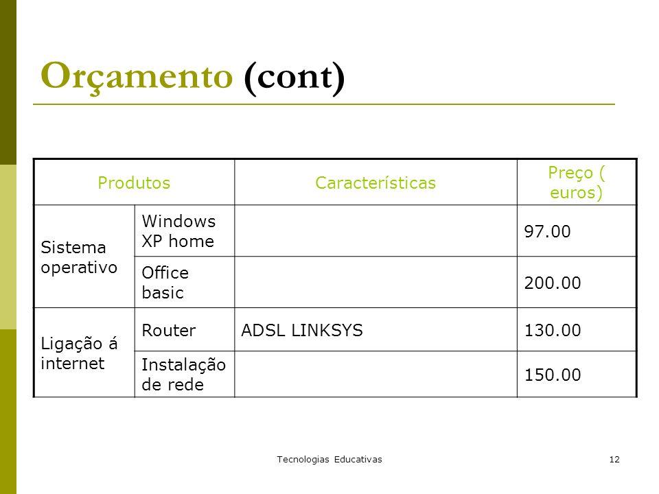 Tecnologias Educativas12 Orçamento (cont) ProdutosCaracterísticas Preço ( euros) Sistema operativo Windows XP home 97.00 Office basic 200.00 Ligação á internet RouterADSL LINKSYS130.00 Instalação de rede 150.00