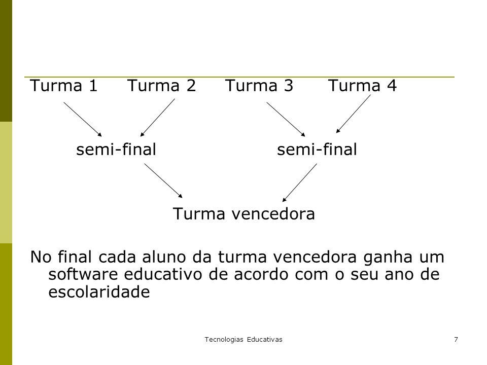 Tecnologias Educativas7 Turma 1 Turma 2 Turma 3 Turma 4 semi-final semi-final Turma vencedora No final cada aluno da turma vencedora ganha um software educativo de acordo com o seu ano de escolaridade