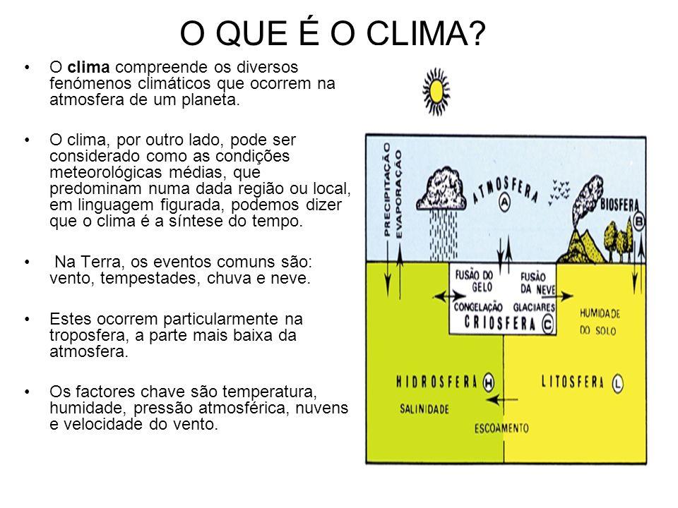 O QUE É O CLIMA? O clima compreende os diversos fenómenos climáticos que ocorrem na atmosfera de um planeta. O clima, por outro lado, pode ser conside