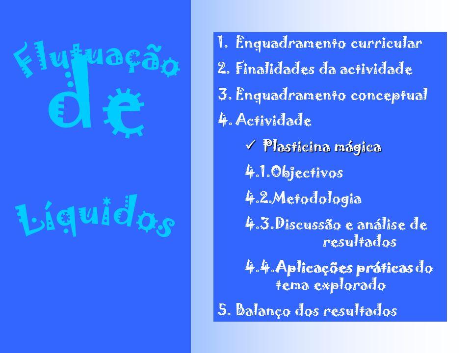 1.Enquadramento curricular 2.Finalidades da actividade 3.Enquadramento conceptual 4.Actividade Plasticina mágica Plasticina mágica 4.1.Objectivos 4.2.