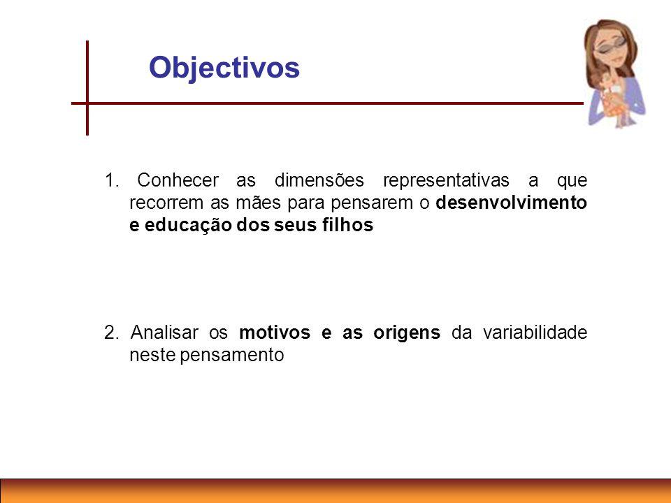 Objectivos 1. Conhecer as dimensões representativas a que recorrem as mães para pensarem o desenvolvimento e educação dos seus filhos 2. Analisar os m