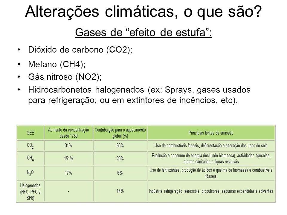 Alterações climáticas, o que são? Gases de efeito de estufa: Dióxido de carbono (CO2); Metano (CH4); Gás nitroso (NO2); Hidrocarbonetos halogenados (e