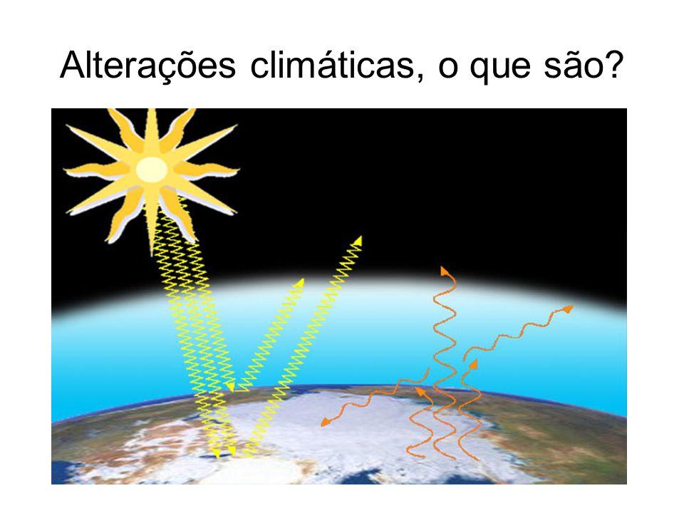 Alterações climáticas, o que são.