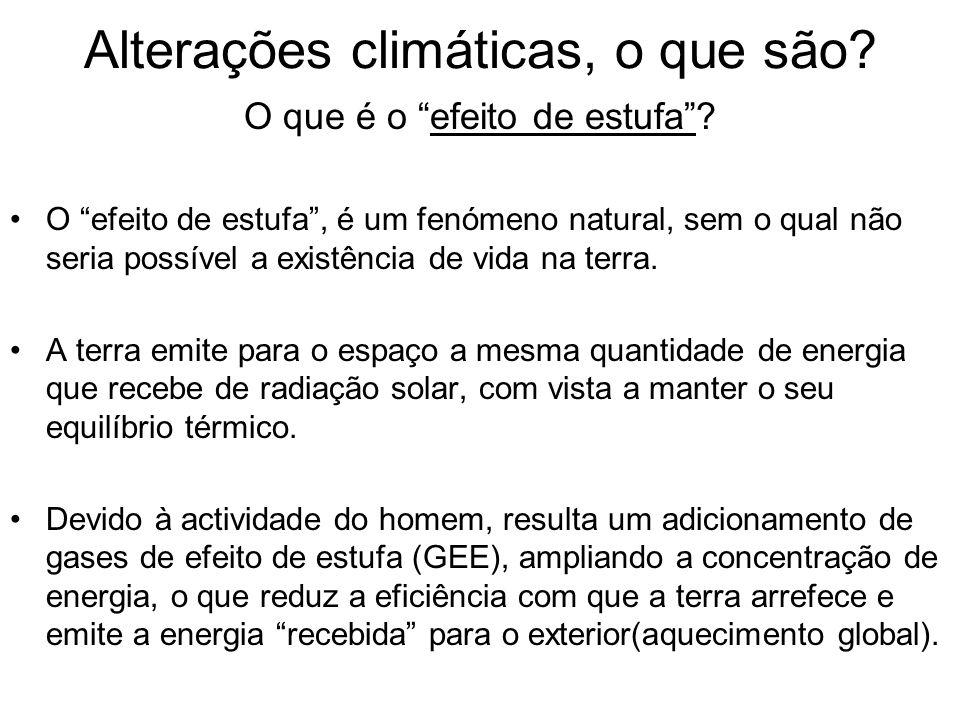 Alterações climáticas, o que são? O que é o efeito de estufa? O efeito de estufa, é um fenómeno natural, sem o qual não seria possível a existência de