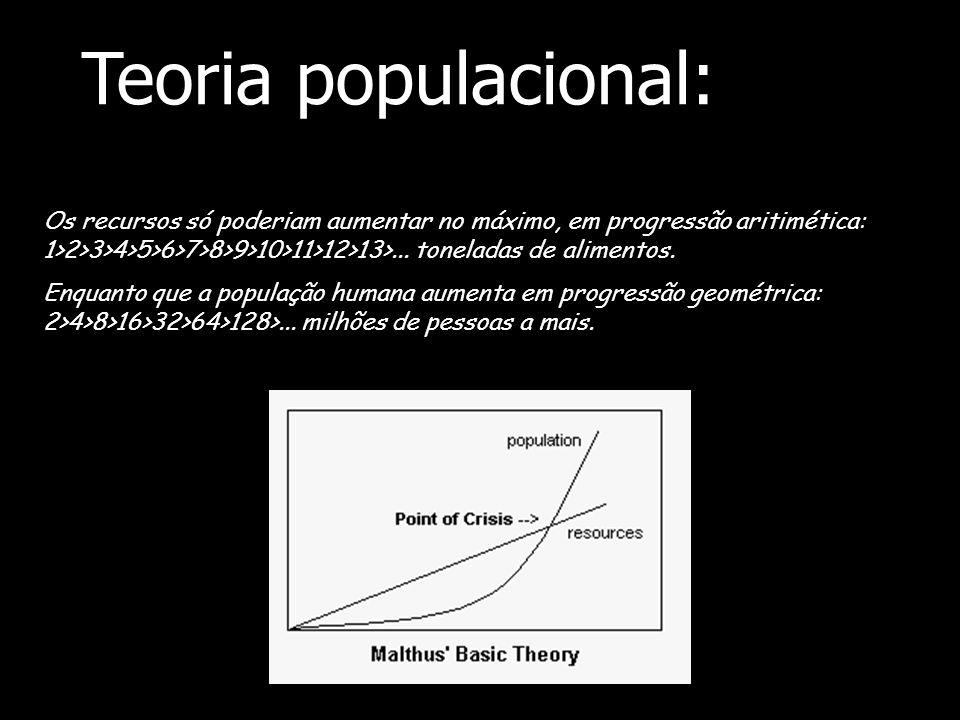 Teoria populacional: Os recursos só poderiam aumentar no máximo, em progressão aritimética: 1>2>3>4>5>6>7>8>9>10>11>12>13>...