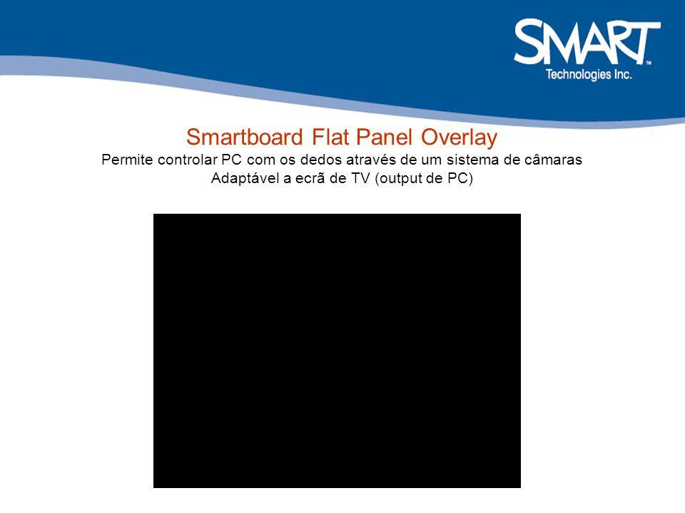 Smartboard Flat Panel Overlay Permite controlar PC com os dedos através de um sistema de câmaras Adaptável a ecrã de TV (output de PC)