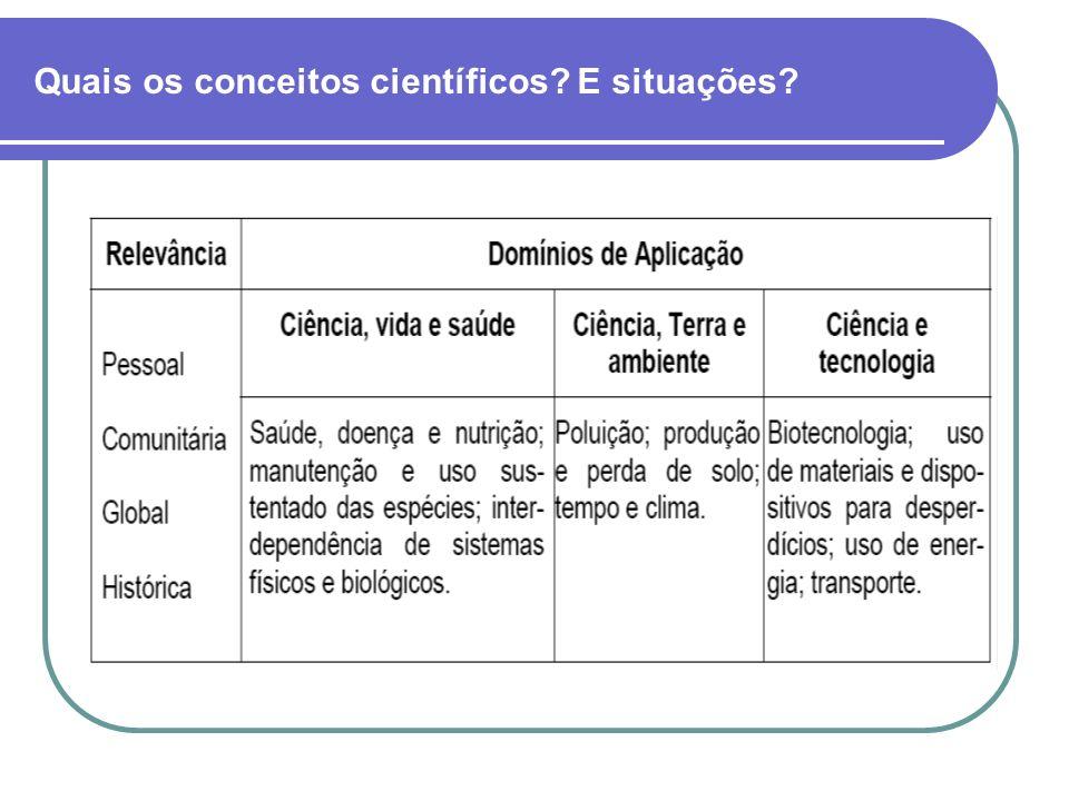 Quais os conceitos científicos? E situações?