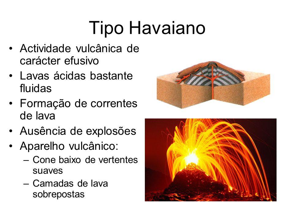 Tipo Havaiano Actividade vulcânica de carácter efusivo Lavas ácidas bastante fluidas Formação de correntes de lava Ausência de explosões Aparelho vulc