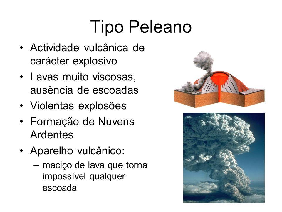 Tipo Peleano Actividade vulcânica de carácter explosivo Lavas muito viscosas, ausência de escoadas Violentas explosões Formação de Nuvens Ardentes Apa