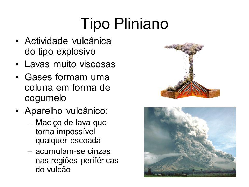 Tipo Pliniano Actividade vulcânica do tipo explosivo Lavas muito viscosas Gases formam uma coluna em forma de cogumelo Aparelho vulcânico: –Maciço de