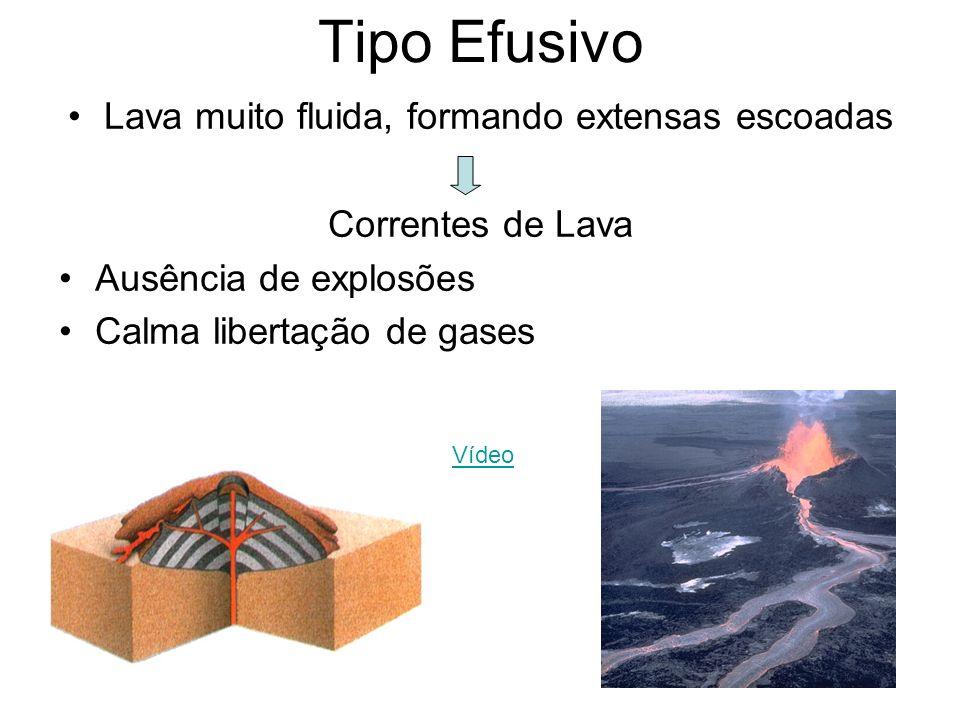 Tipo Efusivo Lava muito fluida, formando extensas escoadas Correntes de Lava Ausência de explosões Calma libertação de gases Vídeo