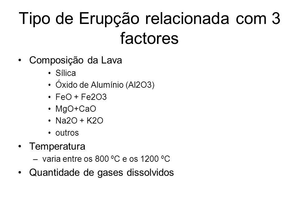 Tipo de Erupção relacionada com 3 factores Composição da Lava Sílica Óxido de Alumínio (Al2O3) FeO + Fe2O3 MgO+CaO Na2O + K2O outros Temperatura –vari