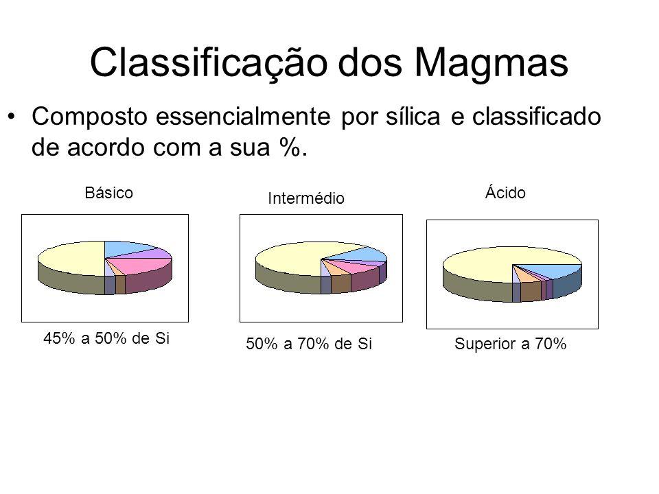 Classificação dos Magmas Composto essencialmente por sílica e classificado de acordo com a sua %. Básico Intermédio Ácido 45% a 50% de Si 50% a 70% de