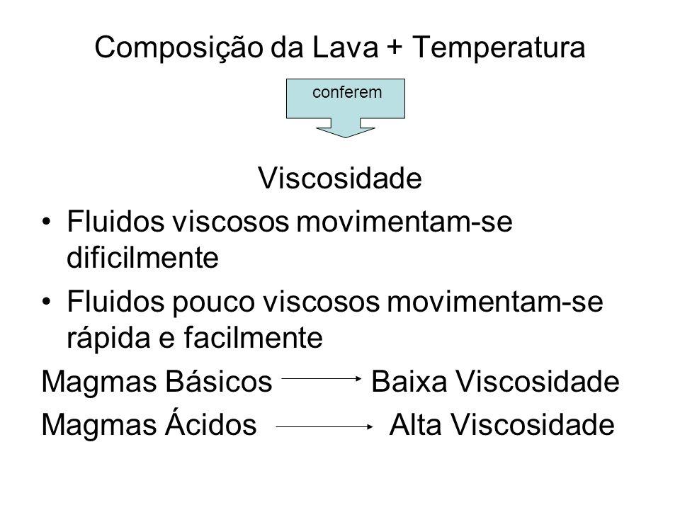 Composição da Lava + Temperatura Viscosidade Fluidos viscosos movimentam-se dificilmente Fluidos pouco viscosos movimentam-se rápida e facilmente Magm