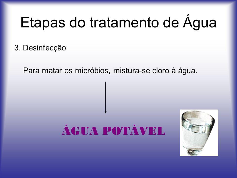 Etapas do tratamento de Água 3. Desinfecção Para matar os micróbios, mistura-se cloro à água. ÁGUA POTÀVEL