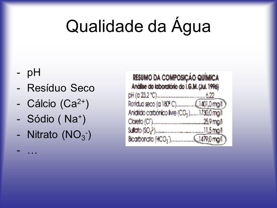 Qualidade da Água -pH -Resíduo Seco -Cálcio (Ca 2+ ) -Sódio ( Na + ) -Nitrato (NO 3 - ) -…