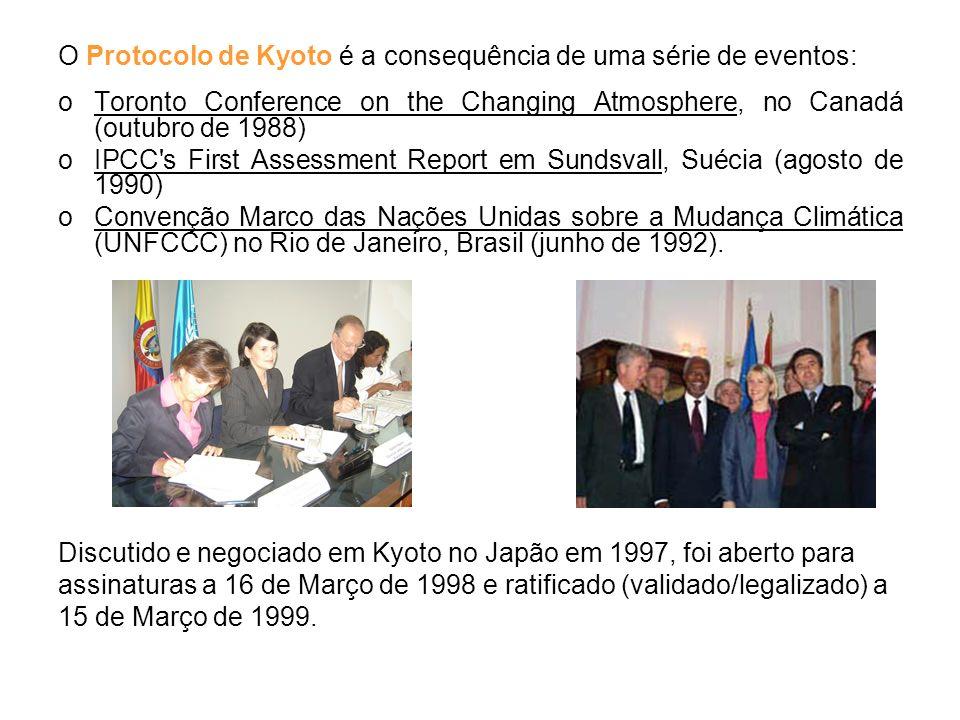 O Protocolo de Kyoto é a consequência de uma série de eventos: oToronto Conference on the Changing Atmosphere, no Canadá (outubro de 1988) oIPCC's Fir
