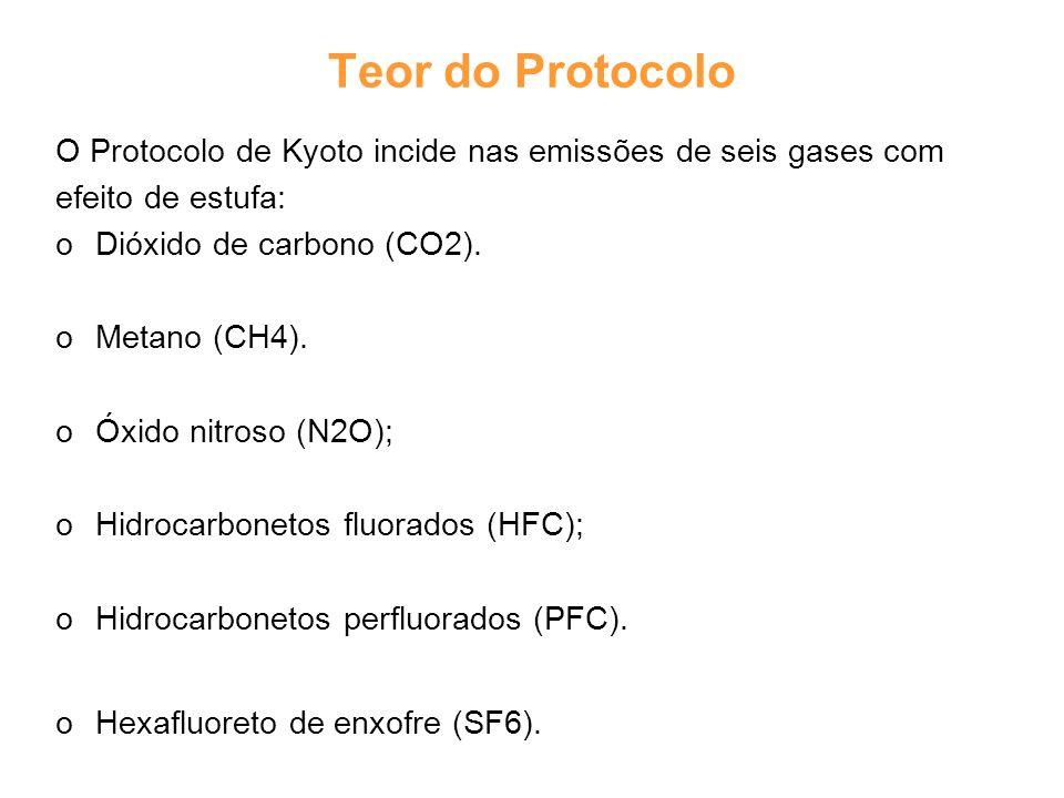 Teor do Protocolo O Protocolo de Kyoto incide nas emissões de seis gases com efeito de estufa: oDióxido de carbono (CO2). oMetano (CH4). oÓxido nitros