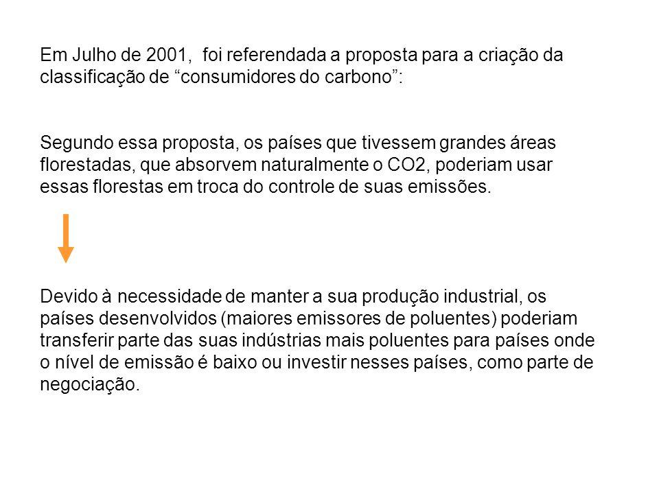 Em Julho de 2001, foi referendada a proposta para a criação da classificação de consumidores do carbono: Segundo essa proposta, os países que tivessem