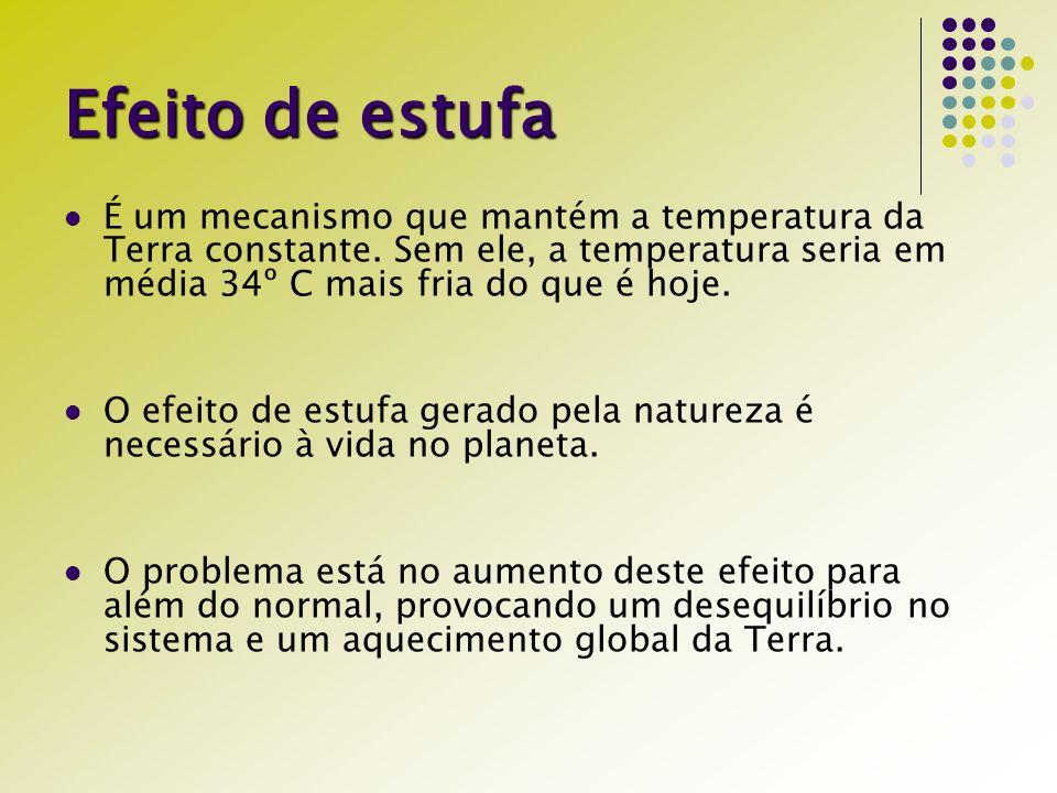 Efeito de estufa É um mecanismo que mantém a temperatura da Terra constante.