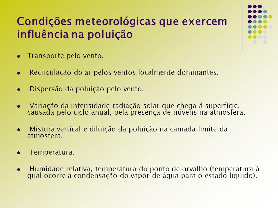 Condições meteorológicas que exercem influência na poluição Transporte pelo vento.