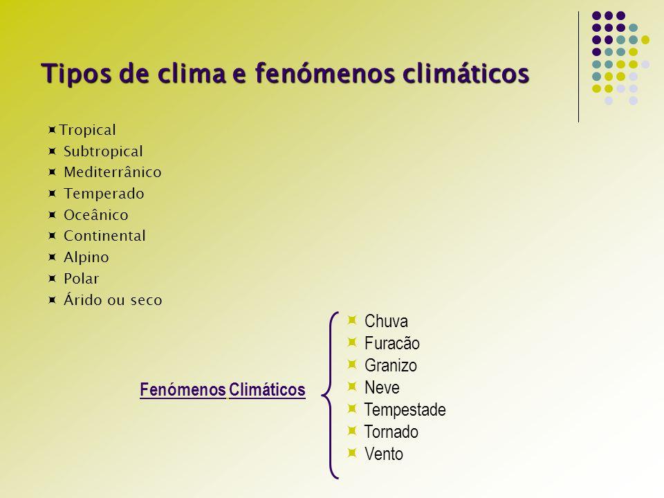 Tropical Subtropical Mediterrânico Temperado Oceânico Continental Alpino Polar Árido ou seco Tipos de clima e fenómenos climáticos Fenómenos Climáticos Chuva Furacão Granizo Neve Tempestade Tornado Vento