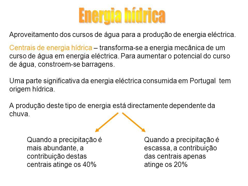 Aproveitamento dos cursos de água para a produção de energia eléctrica. Centrais de energia hídrica – transforma-se a energia mecânica de um curso de