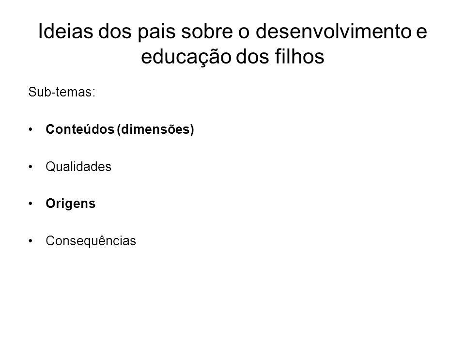 Ideias dos pais sobre o desenvolvimento e educação dos filhos Sub-temas: Conteúdos (dimensões) Qualidades Origens Consequências