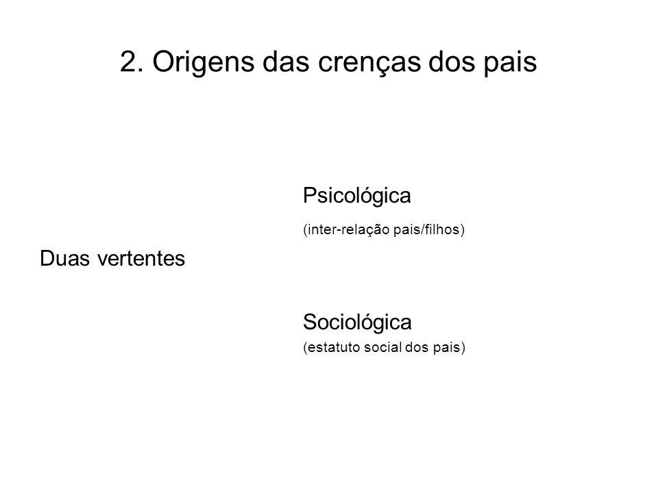 2. Origens das crenças dos pais Psicológica (inter-relação pais/filhos) Duas vertentes Sociológica (estatuto social dos pais)