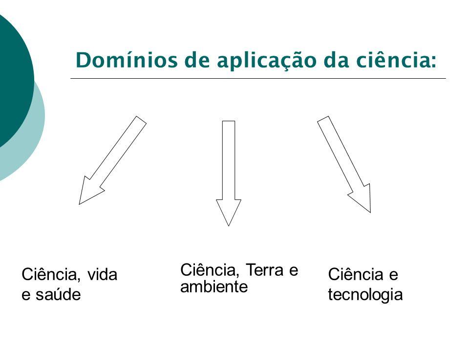 Domínios de aplicação da ciência: Ciência, vida e saúde Ciência, Terra e ambiente Ciência e tecnologia