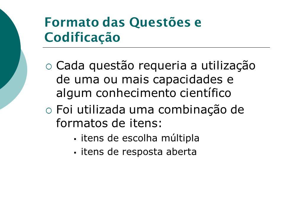 Formato das Questões e Codificação Cada questão requeria a utilização de uma ou mais capacidades e algum conhecimento científico Foi utilizada uma combinação de formatos de itens: itens de escolha múltipla itens de resposta aberta