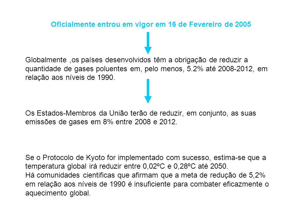 Teor do Protocolo O Protocolo de Quioto incide nas emissões de seis gases com efeito de estufa: oDióxido de carbono (CO2).