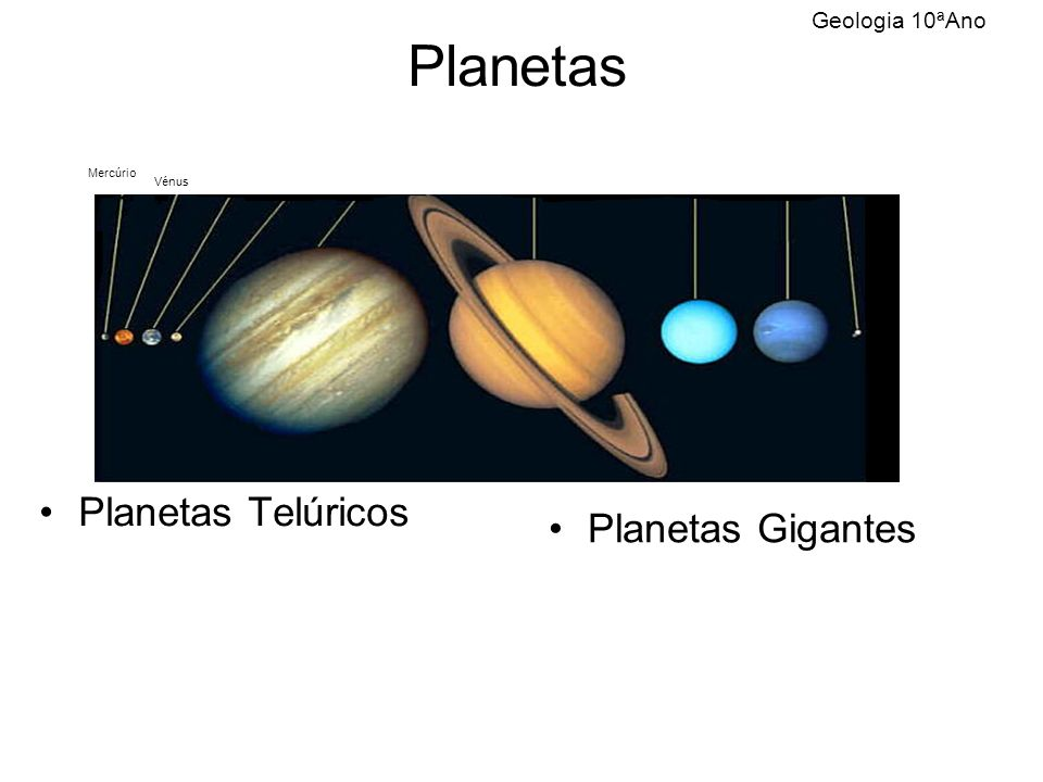 Planetas Planetas Telúricos Planetas Gigantes Geologia 10ªAno Mercúrio Vénus