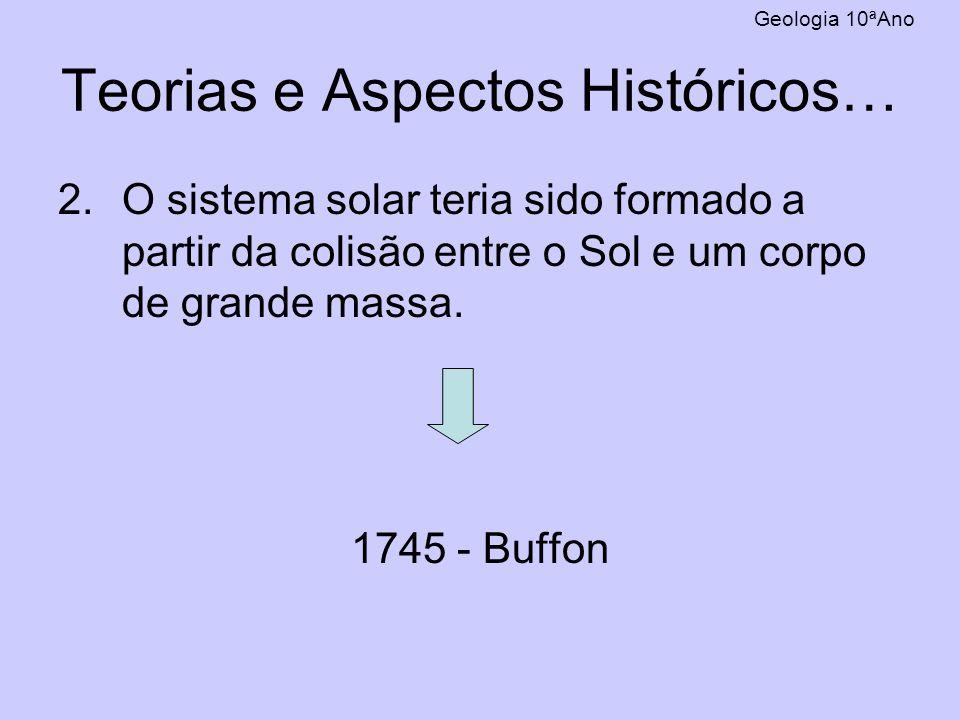 Teorias e Aspectos Históricos… 2.O sistema solar teria sido formado a partir da colisão entre o Sol e um corpo de grande massa. 1745 - Buffon Geologia