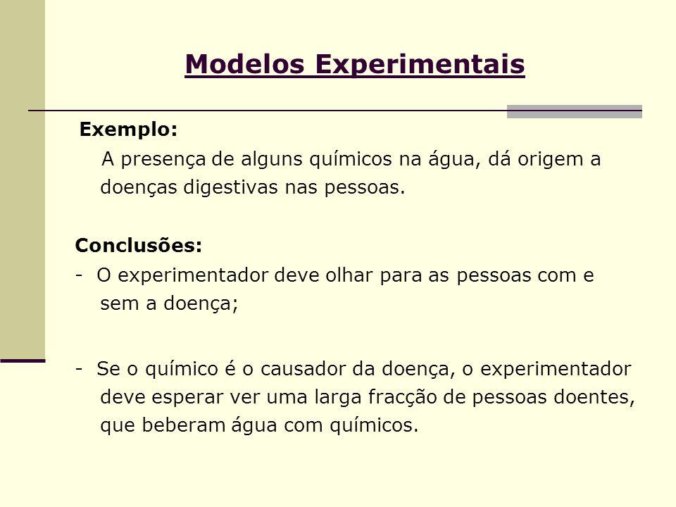 Modelos Experimentais Exemplo: A presença de alguns químicos na água, dá origem a doenças digestivas nas pessoas. Conclusões: - O experimentador deve