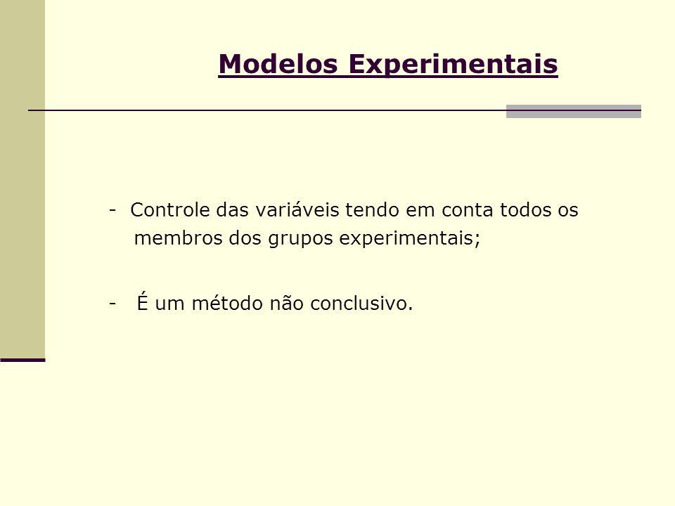 Modelos Experimentais - Controle das variáveis tendo em conta todos os membros dos grupos experimentais; - É um método não conclusivo.