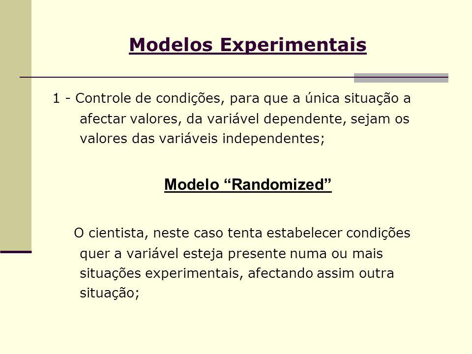 Modelos Experimentais 1 - Controle de condições, para que a única situação a afectar valores, da variável dependente, sejam os valores das variáveis i
