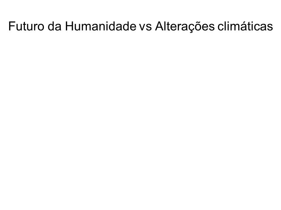 Futuro da Humanidade vs Alterações climáticas