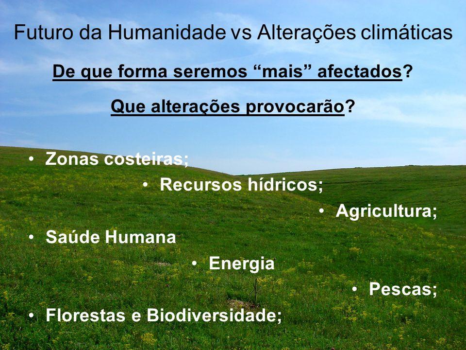 Futuro da Humanidade vs Alterações climáticas De que forma seremos mais afectados? Que alterações provocarão? Zonas costeiras; Recursos hídricos; Agri