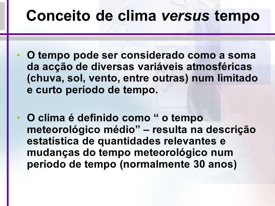 Conceito de clima versus tempo O tempo pode ser considerado como a soma da acção de diversas variáveis atmosféricas (chuva, sol, vento, entre outras) num limitado e curto período de tempo.