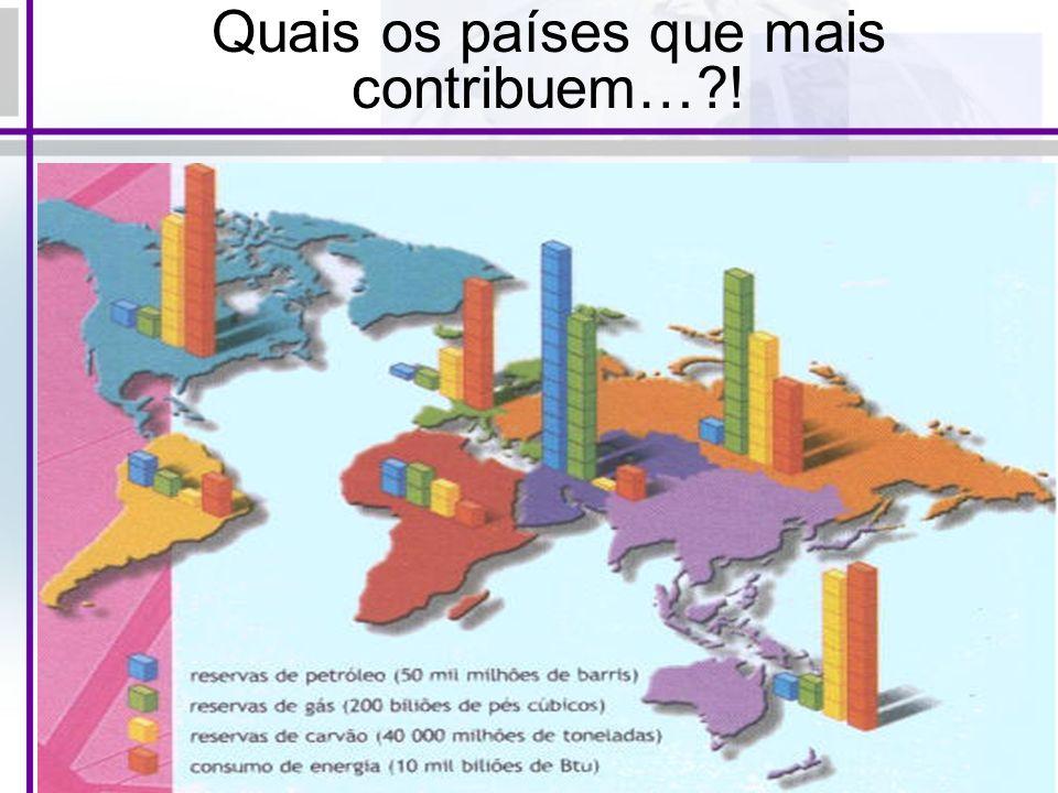 Quais os países que mais contribuem…?!